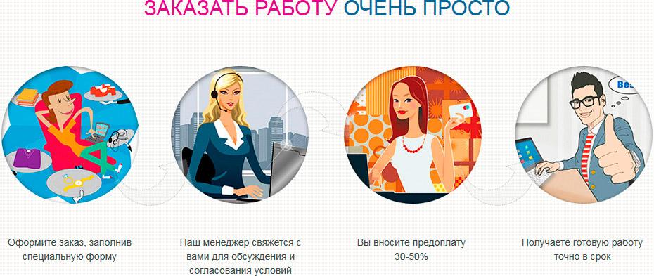 Заказать курсовую работу в прокопьевске эссе на тему особенностиформирования муниципального заказа в кунгурском муниципальном обр